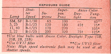 oregon sure sharp instruction manual