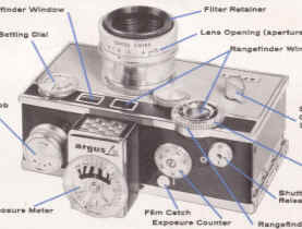 argus match matic c3 instruction manual user manual pdf camera rh butkus org Argus C3 Brick Argus C3 Camera with Flash