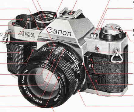 canon ae 1 manual