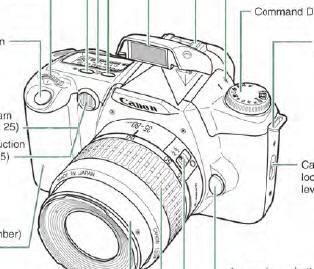Canon Eos 3000 3000qd Canon 88 Instruction Manual User Manual Pdf Manual Free Manuals
