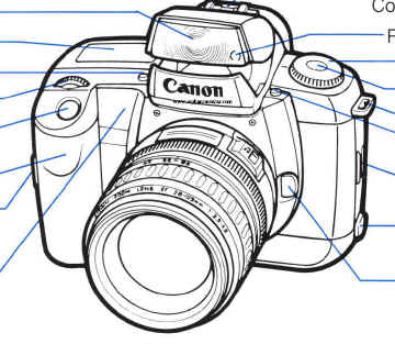 canon eos a2e instruction manual user manual pdf manual free manuals