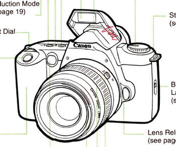 canon eos rebel x eos rebel xs instruction manual user manual pdf rh butkus org Canon EOS Rebel XS camara canon eos rebel xsi manual español