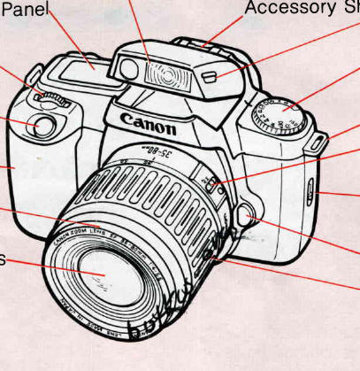 Canon Eos Rebel S Canon Eos 1000f User Manual Free Instruction Manual Pdf Manuals