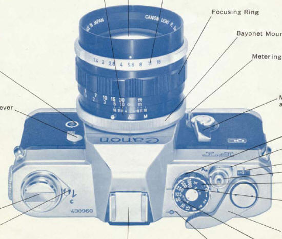 canon ft ql instruction manual user manual pdf manual free rh butkus org canon ftb ql user manual canon ftb ql repair manual