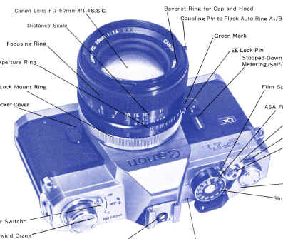 canon ftb instruction manual user manual pdf manual free manuals rh butkus org canon ftb ql repair manual canon ftb manuel