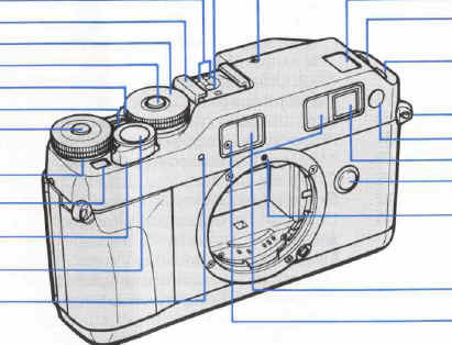 contax g1 instruction manual user manual pdf manual free manuals rh butkus org Contax G1 with 21Mm Contax G1 Back View