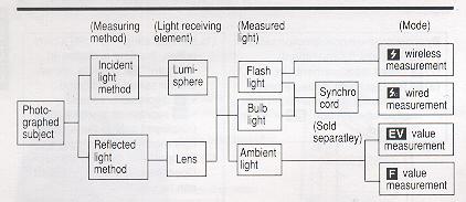 xerox meter read instructions