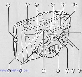 Rs 485 Wiring Diagram in addition Watch in addition Land Rover Radio Diagram moreover Powered Phpdug Nuclear Engineering further Industrial Paper Scanner Clip Art30jtzuljjj. on wiring diagram for a reverse camera