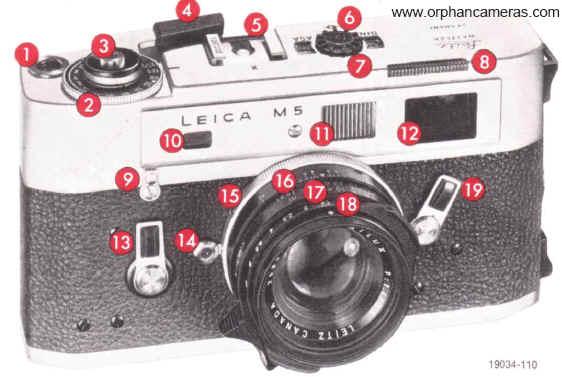 Downloads/ Leica M-D/ Leica M-System/