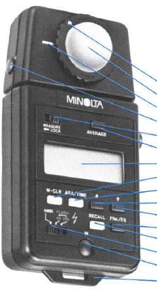 minolta auto meter iiif manual user manual free instruction manual rh butkus org minolta auto meter iiif user manual Manual Meter- Reading