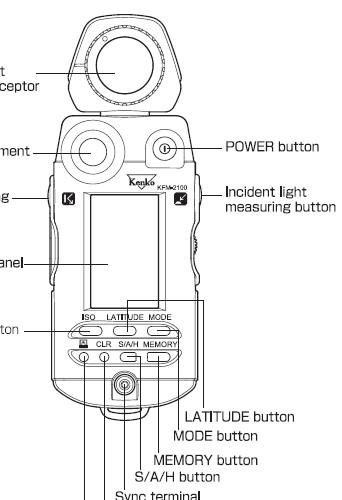 minolta flash meter vi instruction manual user manual free rh butkus org minolta flash meter vi user manual minolta flash meter iv manual español