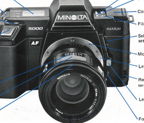 Minolta maxxum 5000 instruction manual, user manual, pdf manual.
