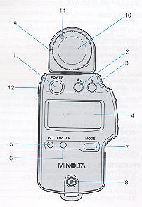 minolta auto meter iv f instruction manual rh butkus org Minolta Meter V Flashlight Luminance Meter