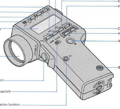 minolta spotmeter f instruction manual user manual pdf manual rh butkus org Light Meter minolta spotmeter f manual pdf