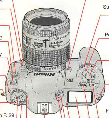 nikon f100 instruction manual user manual pdf manual free manuals rh butkus org Nikon EM nikon f100 repair manual pdf