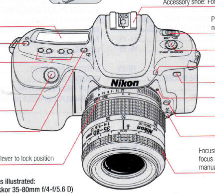 Nikon F50 Instruction Manual, User Manual, Pdf Manual, Free Manuals