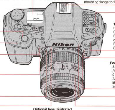 nikon f50 instruction manual