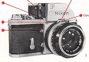 nikon ftn finder instruction manual user manual free instruction rh butkus org nikon f photomic manual pdf nikon f photomic t manual