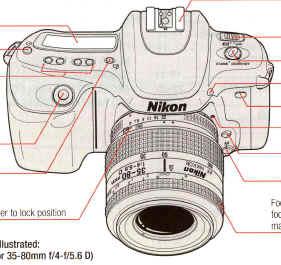 nikon n50 instruction manual user manual pdf manual free manuals rh butkus org manual camera nikon d3200 manual nikon coolpix p900
