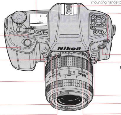 Nikon N90 AF instruction manual user manual PDF manual free manuals – Instruction Manual