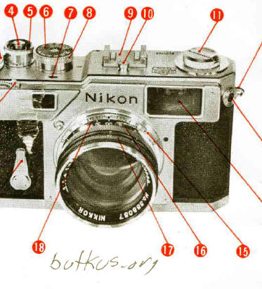 nikon sp rangefinder nikon nippon kogaku nikon sp2 nikon sp3 rh butkus org Nikon Digital Rangefinder Nikon ProStaff Rangefinder