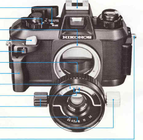 camera instruction manual, user manual, PDF manual, free manuals
