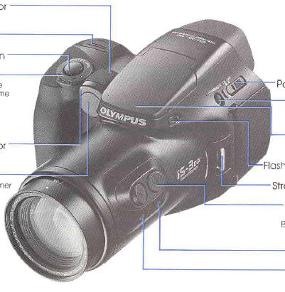 olympus is 3 dlx instruction manual user manual free instruction rh butkus org DLX for Business DLX Paintball