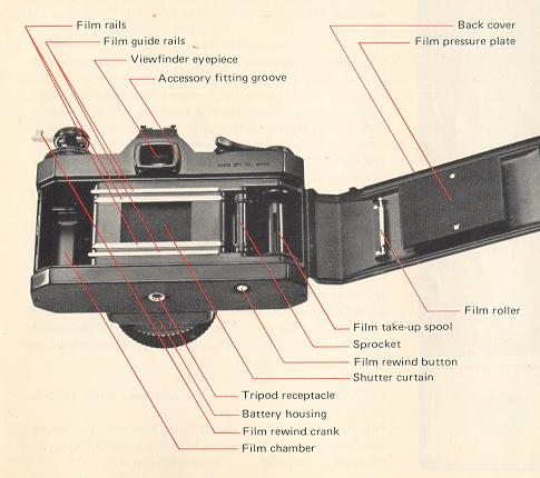 Albinar adg 28mm f/2. 8 primary manual macro lens with caps pentax.
