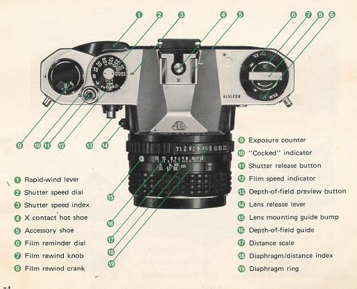 pentax asahi k1000 manual car owners manual u2022 rh karenhanover co Pentax K1000 Diagram Pentax 35Mm Owner's Manual
