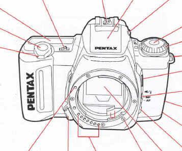 pentax zx-m manual download