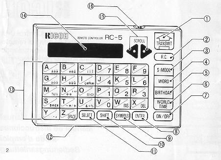 canon rc 6 manual pdf
