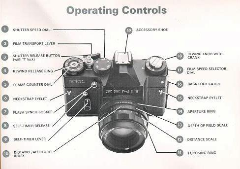 Zenith Ttl Instruction Manual Free User Manual