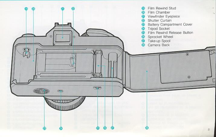 Yashica FX-3 / FX-7, Yashica Super 2000 instruction manual, user