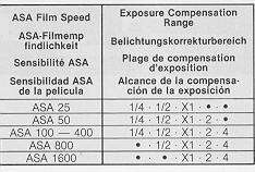 Yashica FX-D camera instruction manual, Yashica FX-D