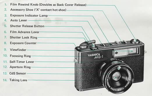 automatic camera in mechatronics pdf