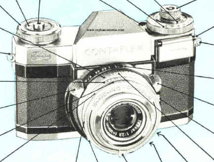 Zeiss Ikon Contaflex I, Contaflex IV, instruction manual