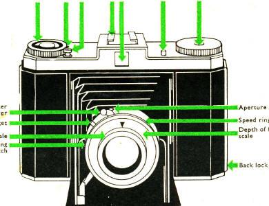 Zeiss Ikon Nettar, Ikon Nettar II, instruction manual, user