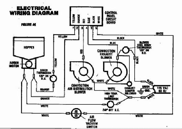this is an image of an electrical circuit to a winrich pellet stove