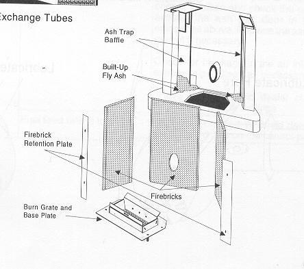 Whitfield Operating Instructions Pellet Stoves