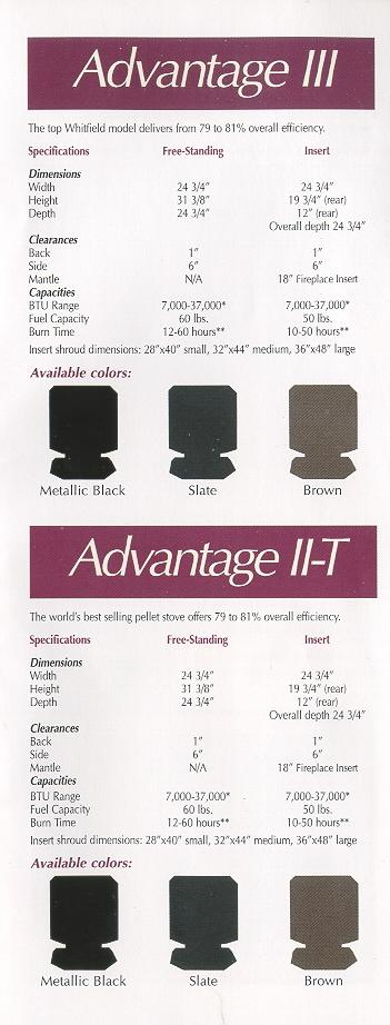 Whitfield Wp2 Advantage Free Standing Hearth Com Forums Home